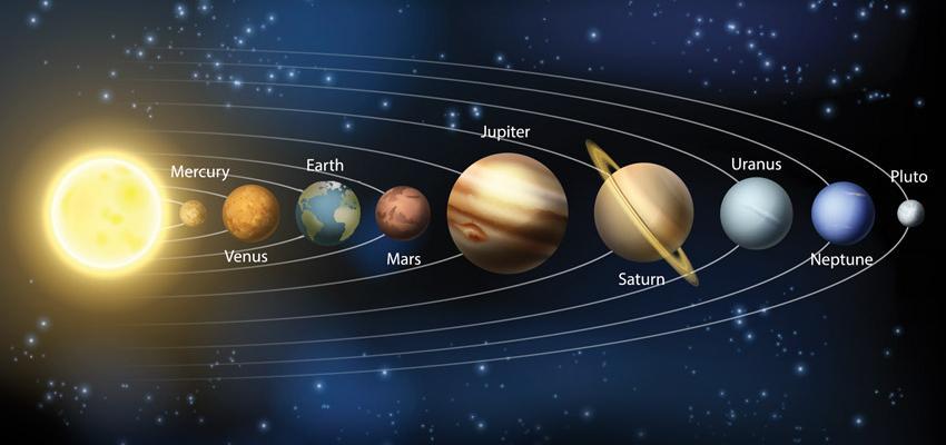 Você sabe qual o seu Planeta Regente?