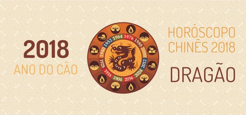 Horóscopo Chinês 2018: como será o ano para signo Dragão