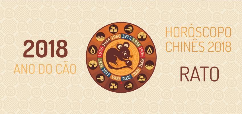 Horóscopo Chinês 2018: como será o ano para signo Rato