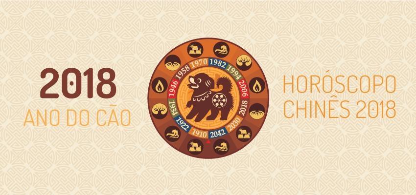 Horóscopo Chinês 2018 - Previsões para todos os Signos